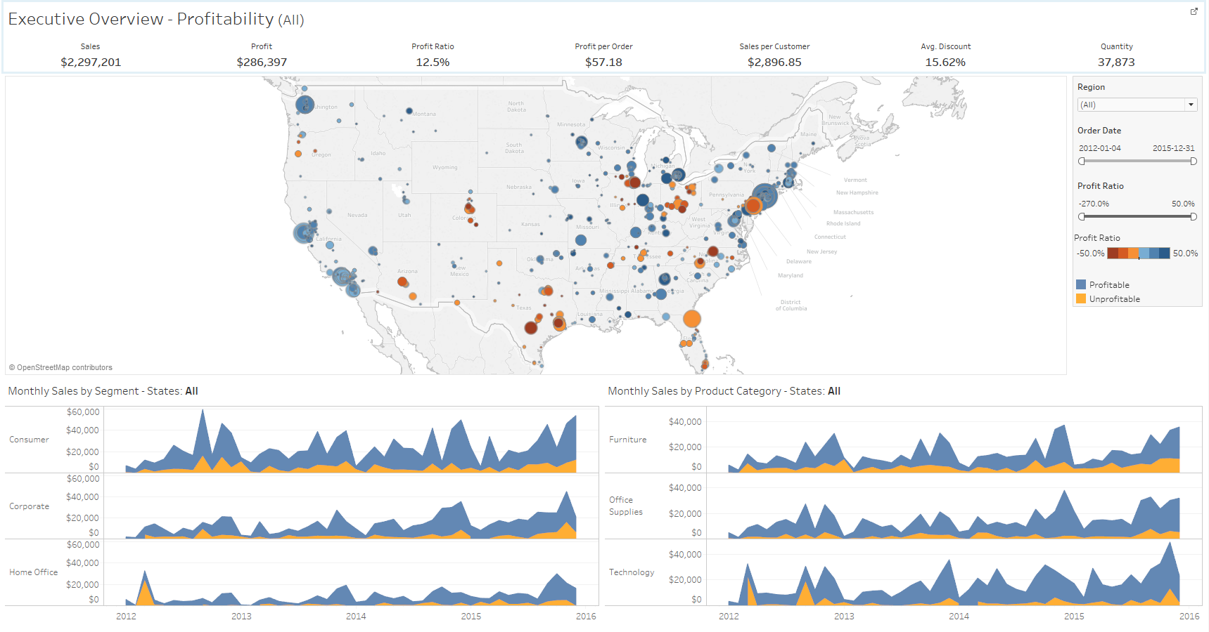 tableau-software-bi-tool-for-analytics-using-graphs-and-data-visualization-dashboard-example@2x
